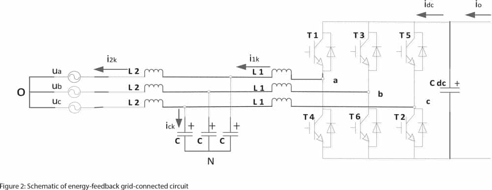 Grid-Connected-Feedback-Control-Figure-2