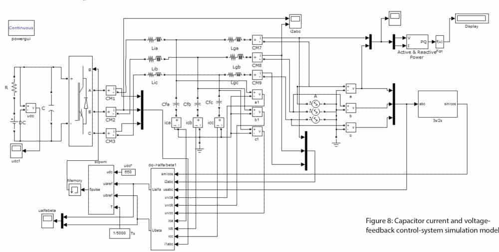 Grid-Connected-Feedback-Control-Figure-8