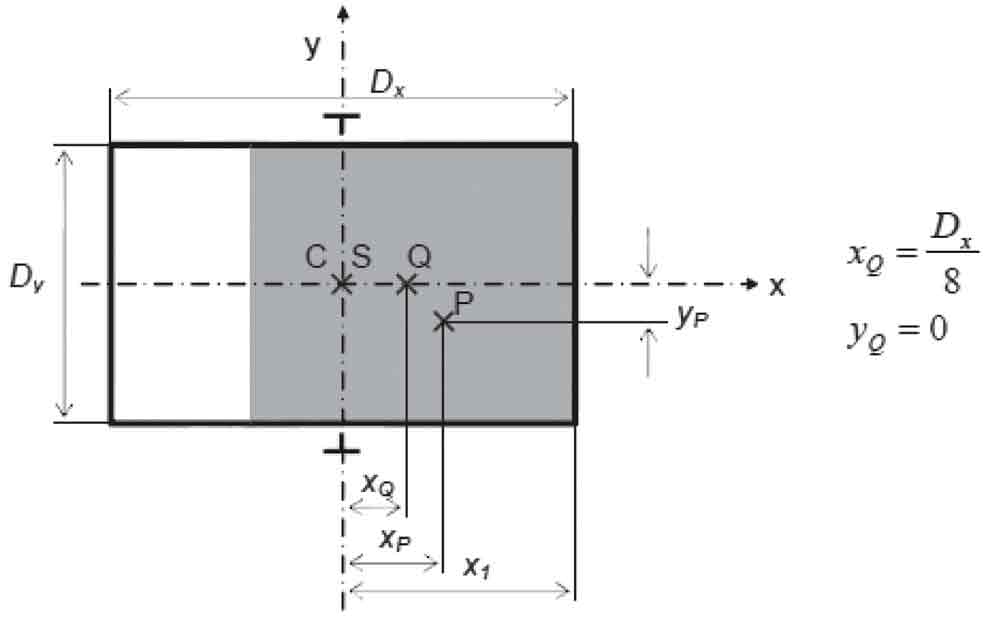 Modelling-and-Analysis-of-Guide-Rail-Brackets-and-Attaching-Parts-Figure-3