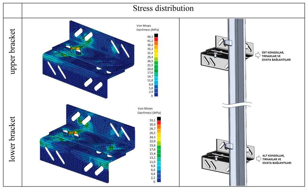 Modelling-and-Analysis-of-Guide-Rail-Brackets-and-Attaching-Parts-Figure-4