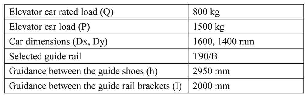 Modelling-and-Analysis-of-Guide-Rail-Brackets-and-Attaching-Parts-Table-1