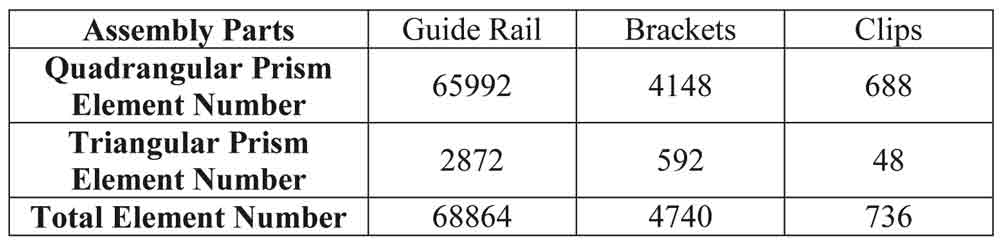 Modelling-and-Analysis-of-Guide-Rail-Brackets-and-Attaching-Parts-Table-2