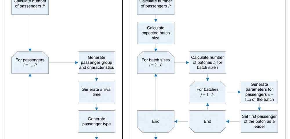 Passenger-Batch-Arrivals-at-Elevator-Lobbies