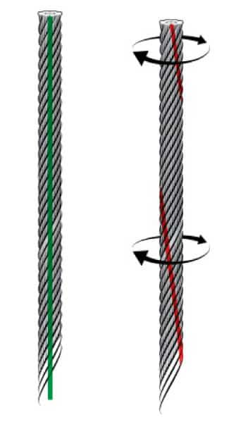Rope-Application-Installation-and-Maintenance-Figure-4