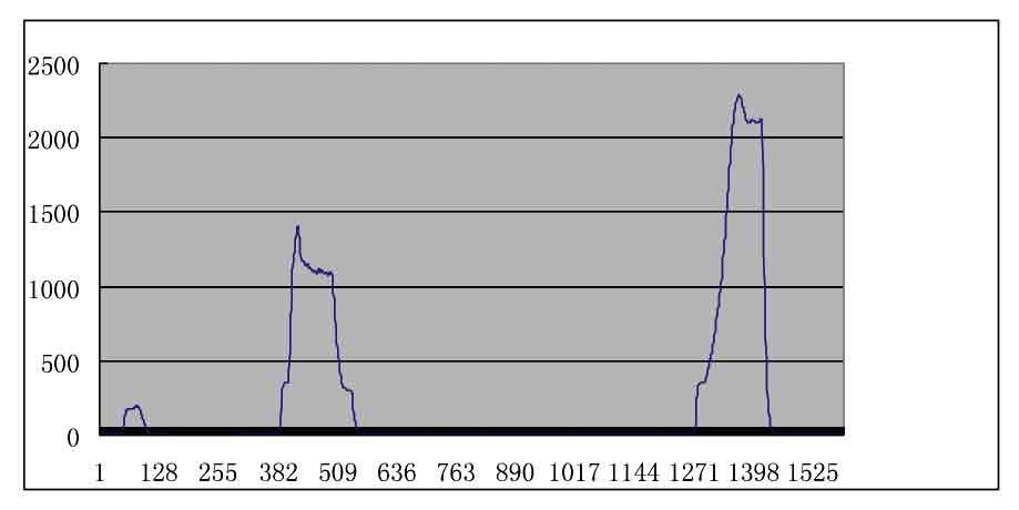 The-Development-of-an-AMD-for-Elevators-Figure-13