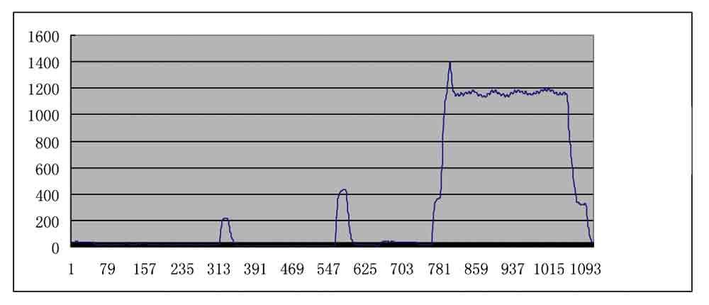 The-Development-of-an-AMD-for-Elevators-Figure-14
