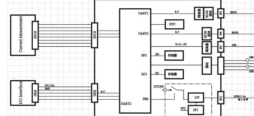 The-Development-of-an-AMD-for-Elevators-Figure-2