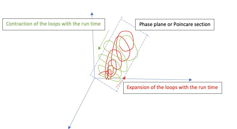 Figure 6a