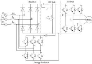 Coordinated-Control-of-Dual-PWM-Converter-for-Elevator-Drives