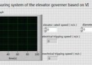 Elevator-Overspeed-Governor-Tripping-Speed-Instrument-Based-on-VI