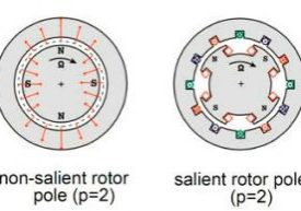 Motor-Drive-and-Control-Figure-10