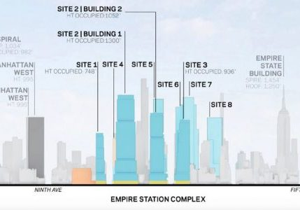 New York YIMBY: Supertalls among skyscrapers on the drawing boards or marking milestones.